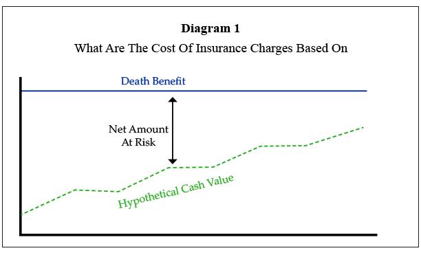 Gipple_Diagram1_Feb2021